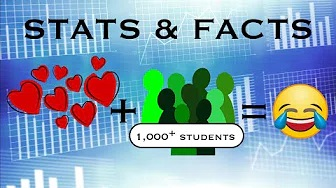 Stats and Laughs: High School Students and Valentines Day