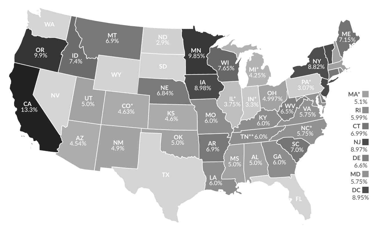Rjestracja firmy w wyoming a opodatkowanie dochodów z USA