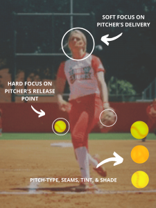 Softball Pitch Recognition Training App