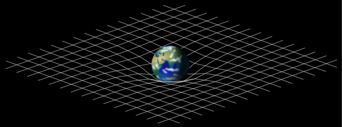 The two-dimensional visualization of three-dimensional distortion.