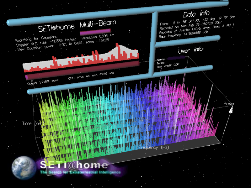 SETI@home Multi-Beam screensaver