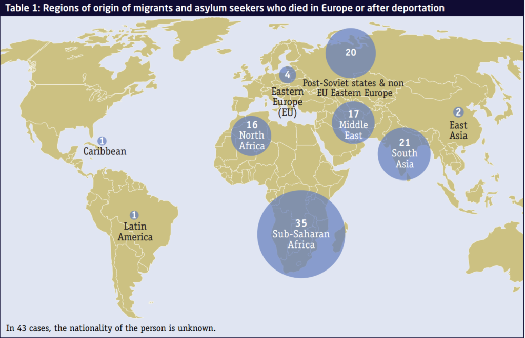 IRR uncounted migrant death 2015 tab1