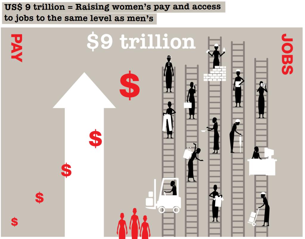 AAid gender gap2