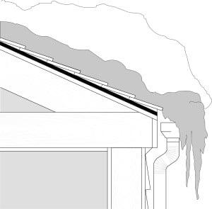 Ice Dams CT. Premium Siding & Windows, LLC