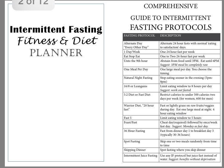 Intermittent Fasting Diet And Fitness Planner