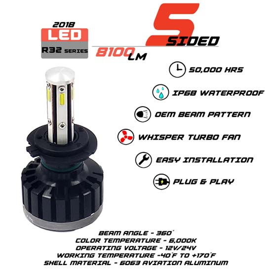5 Sided H7 LED headlight Bulbs
