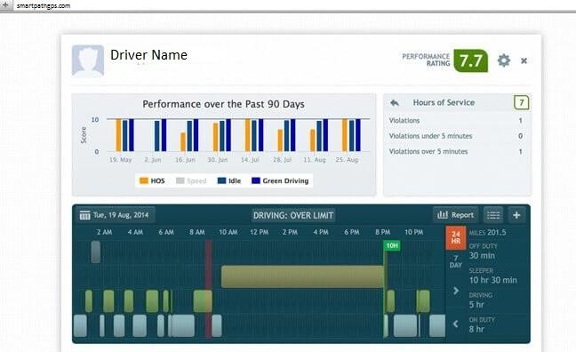 Electronic Driver Logs