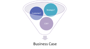 Strategic Readiness Funnel