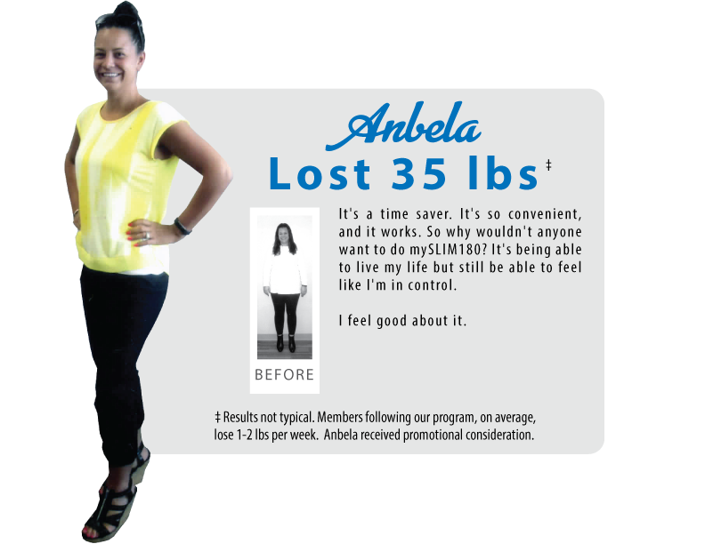 Anbela Lost 23lbs