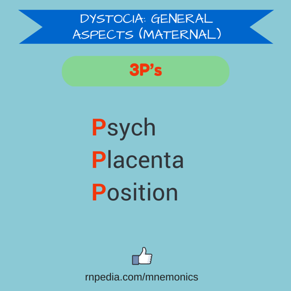 Dystocia: general aspects (maternal)