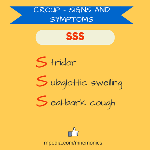 CROUP - Signs and Symptoms