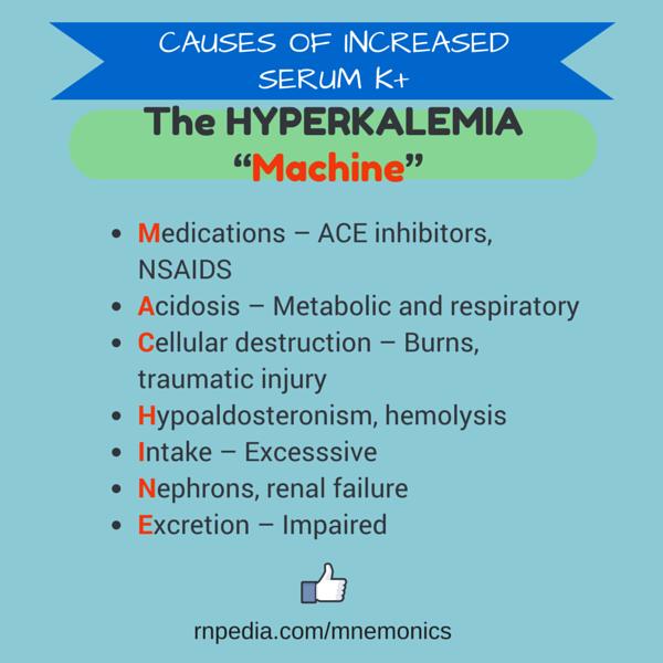 Causes of Increased Serum K+