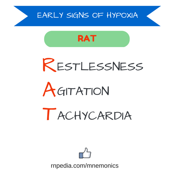 EARLY SIGNS OF HYPOXIA
