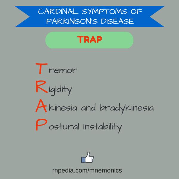 Cardinal Symptoms of Parkinson's Disease