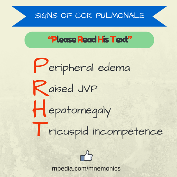 Signs of Cor Pulmonale