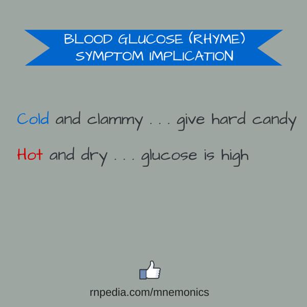 Blood glucose (rhyme) Symptom Implication