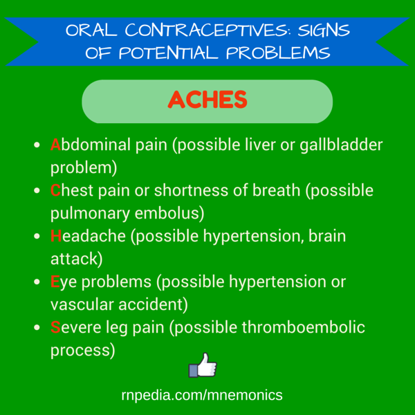 Oral contraceptives: signs of potential problems