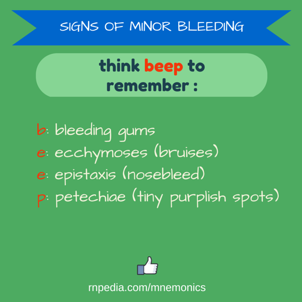 Signs of minor bleeding