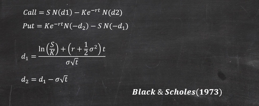 Python財金應用:Black-Scholes選擇權訂價模型(1)