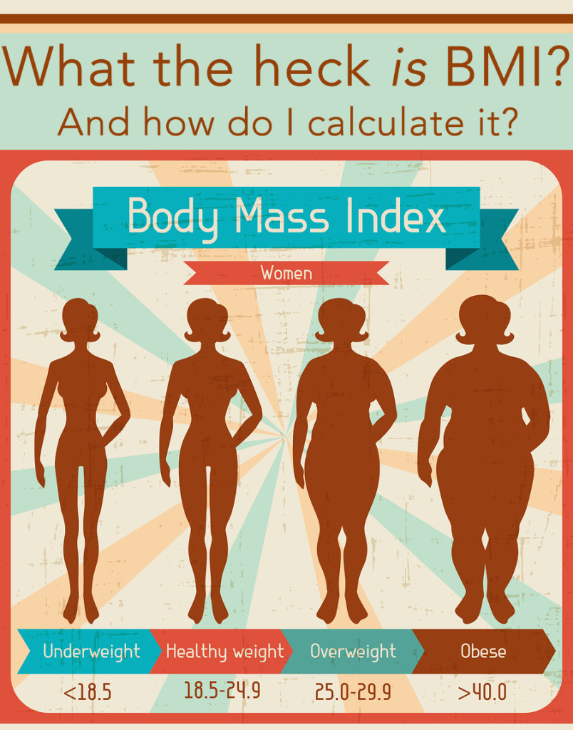 what is bmi how to calculate bmi