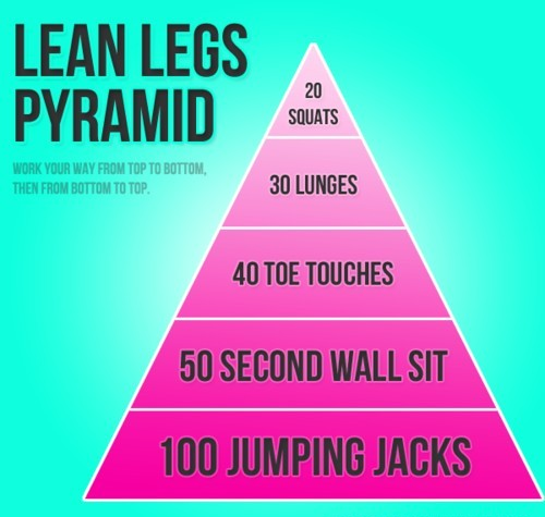 Fitness Motivational Quotes Lean Legs Pyramid