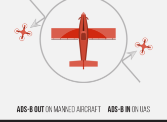 ADS-B is Drone Repellent