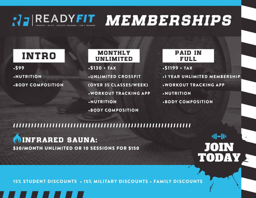 readyfit gym membership prices