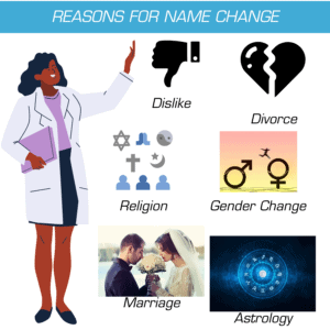 Reasons for name change