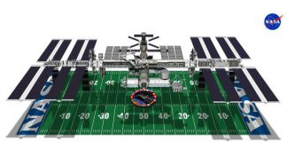 This graphic by NASA shows the International Space Station (ISS) compared to a football field. A football field is 360 by 160 feet. The space station is 356 by 239 feet. The United States spends about $10 billion per year in the NFL and about $3 billion in the ISS.