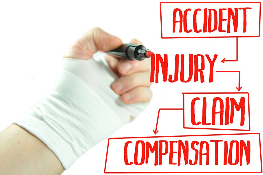 What is the Definition of Accident Law?