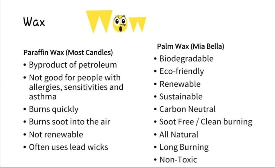 palm wax