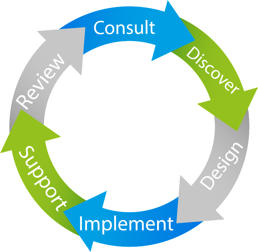 FCBS Print Consultation Graphic