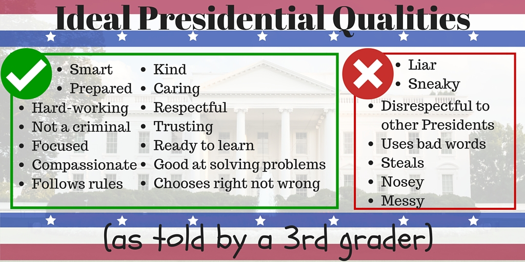 The things an 8 year old seeks out for her ideal Presidential candidate... unfortunately we have no one that meets her expectations.