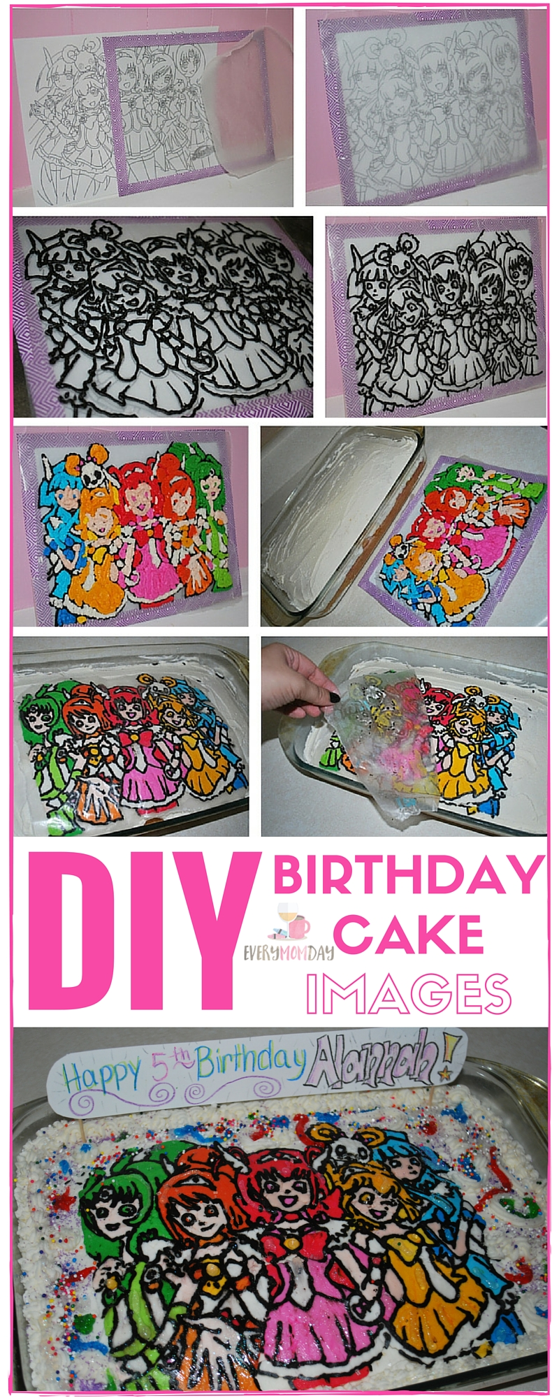 Any Birthday Theme is a DIY with this amazing cake decorating tutorial from EveryMomDay.com
