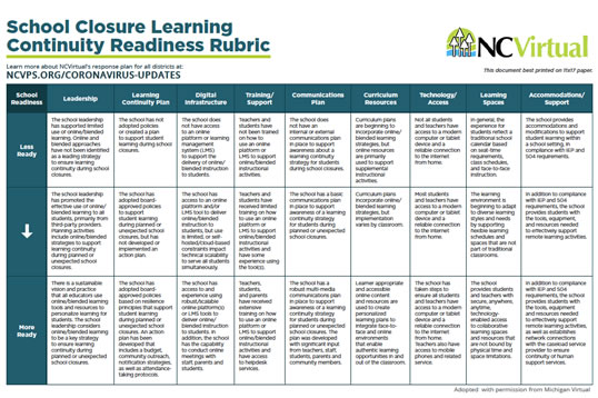 Thumbnail of Continuity Readiness Rubric