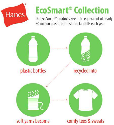 Buy Hanes EcoSmart Shirts Online
