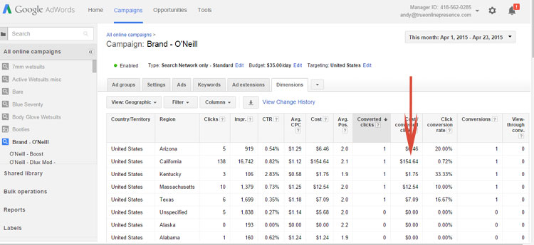 Google AdWords Dimensions Tab Results Geographically