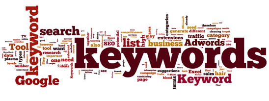 Properly Using Keyword Match Types In Google Advertising