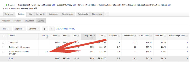 Google AdWords - Changing Mobile Bids