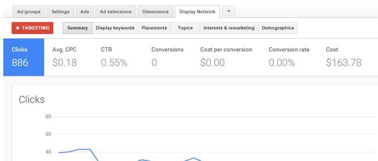 Google AdWords Display Network Tab