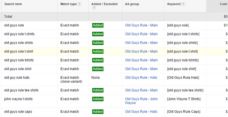How To Use The Google AdWords Search Term Report