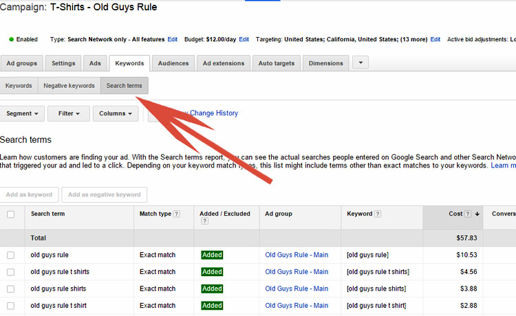 Google AdWords' Search Term Report