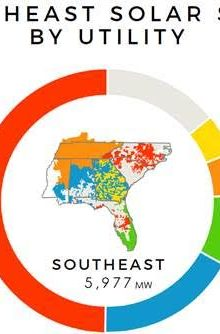 f3f7eddce79ff Southern Alliance for Clean Energy annual report on solar in the Southeast