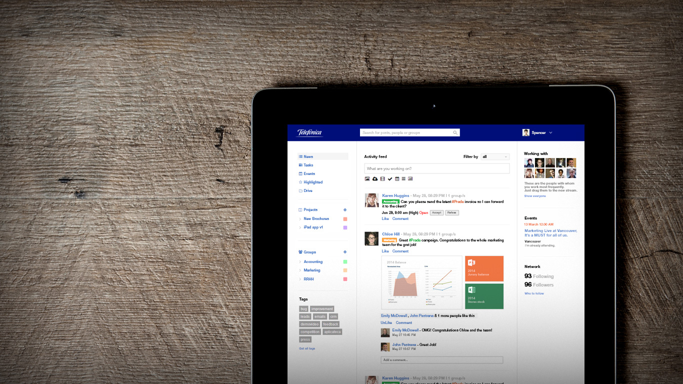5 Reasons To Adopt An Enterprise Social Network In Your Company Today