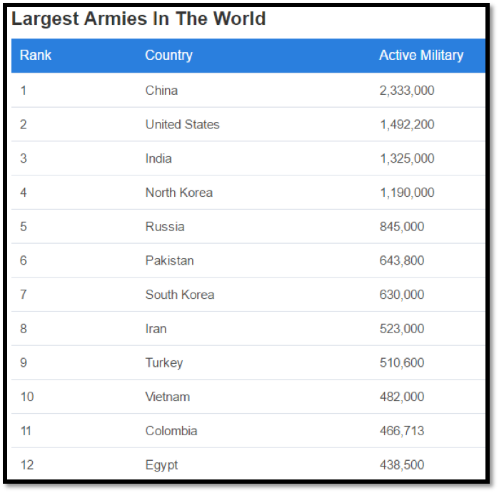 Word Armies