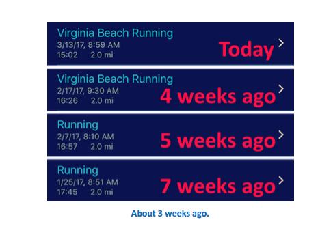 Running-Chasing Fitness