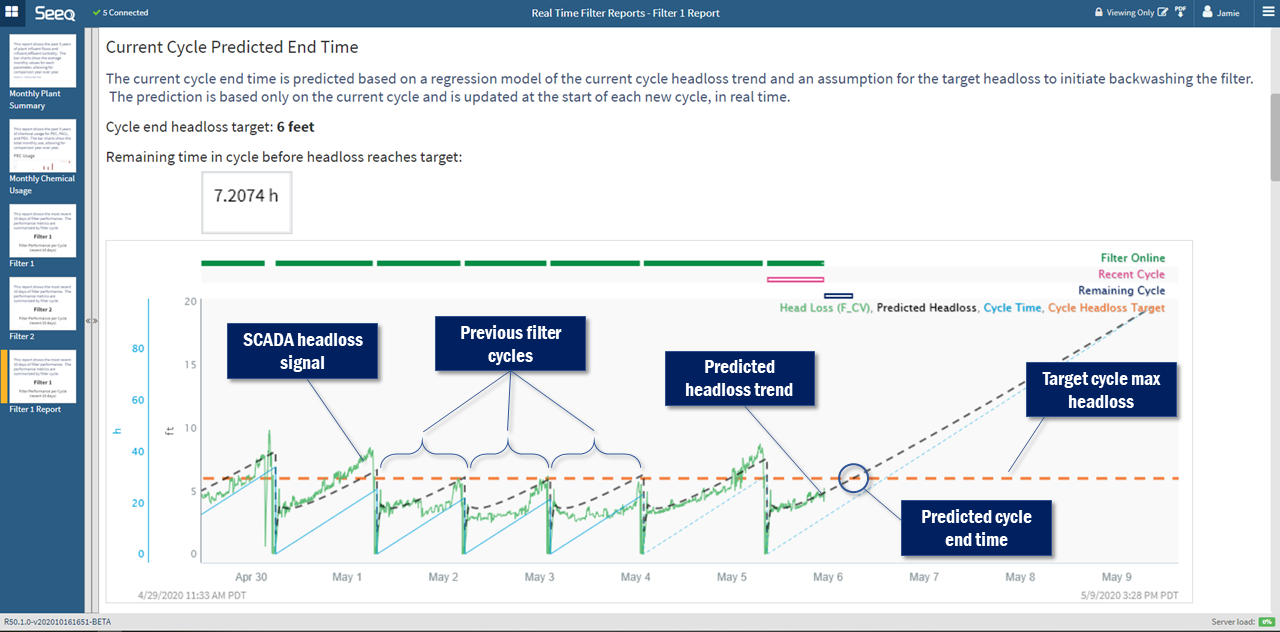 Seeq Organizer is used to show an ongoing filter cycle, with a predicted end time in 7.2 hours.
