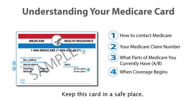 understanding your medicare card
