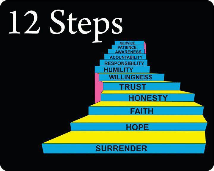 12 Step Programs In Houston