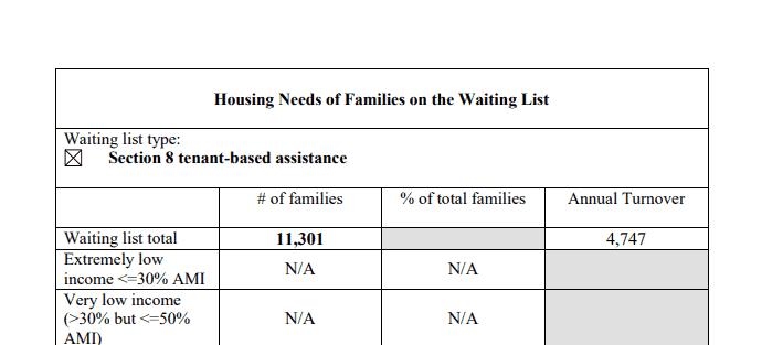Houston Housing Waitlist